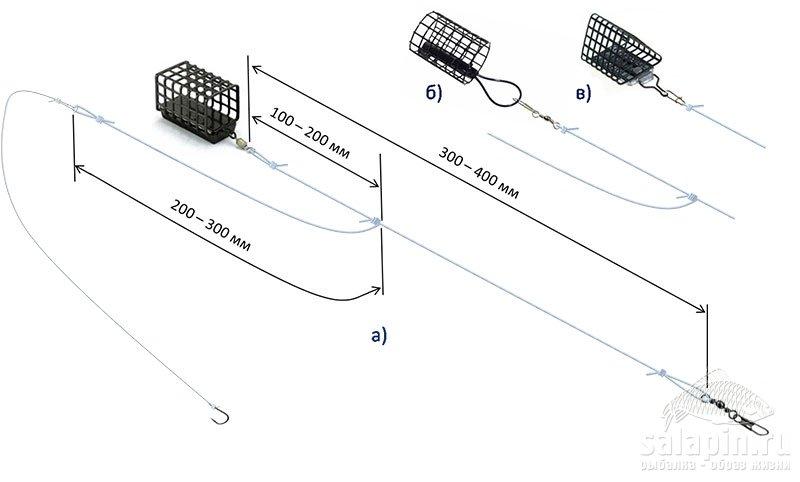 Схемы фидерных монтажей