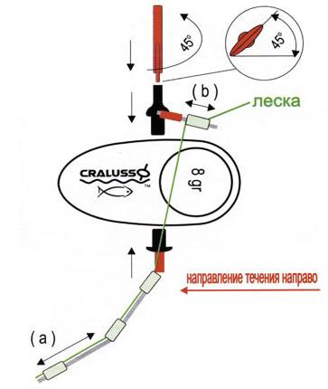 инструкция cralusso surf